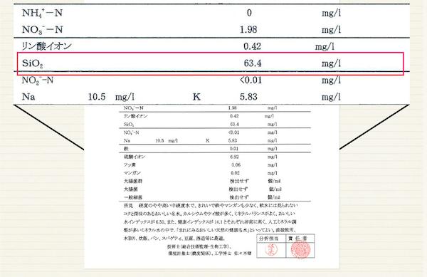 浸みわたる水素水成分表
