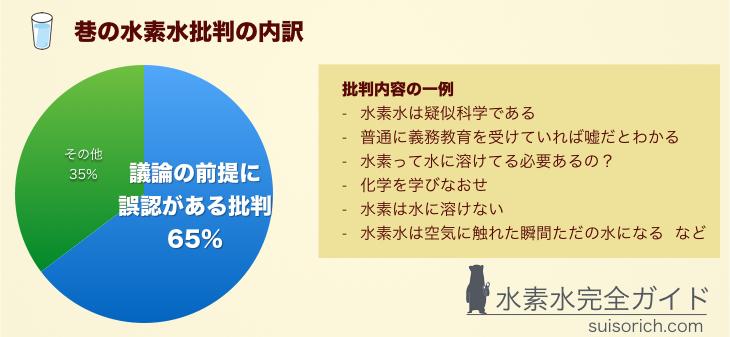 %e6%b0%b4%e7%b4%a0%e6%b0%b4%e6%89%b9%e5%88%a4%e3%81%ae%e5%86%85%e8%a8%b3