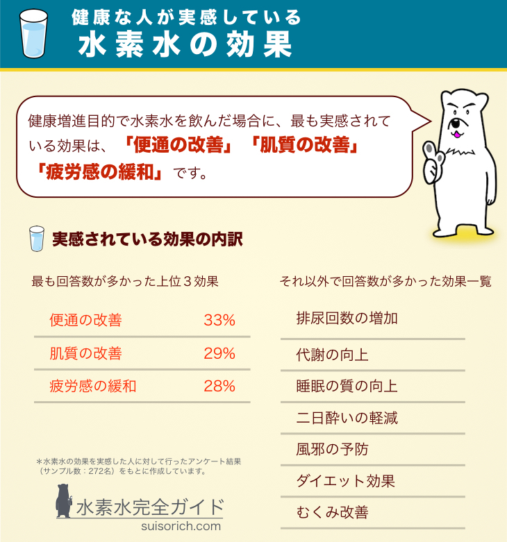 %e6%b0%b4%e7%b4%a0%e6%b0%b4%e3%81%ae%e5%8a%b9%e6%9e%9c