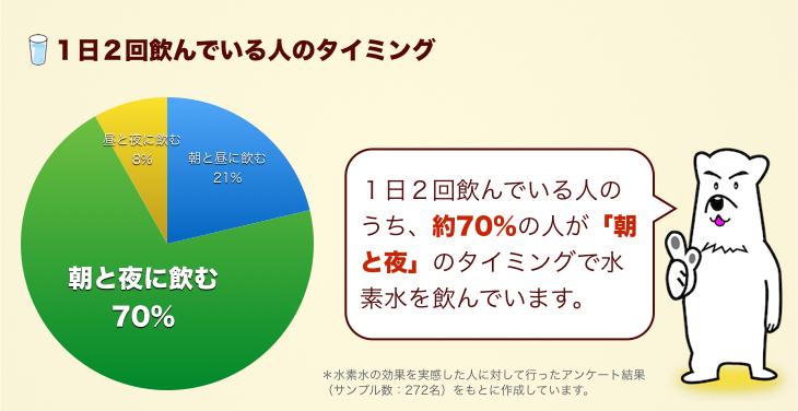 %ef%bc%91%e6%97%a5%ef%bc%92%e5%9b%9e