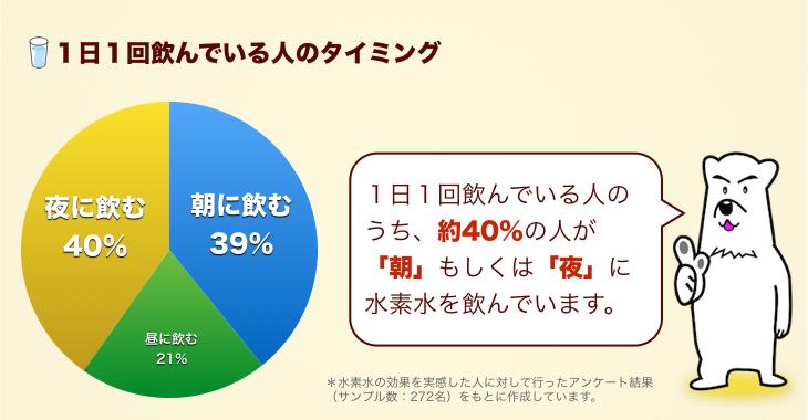 %ef%bc%91%e6%97%a5%ef%bc%91%e5%9b%9e