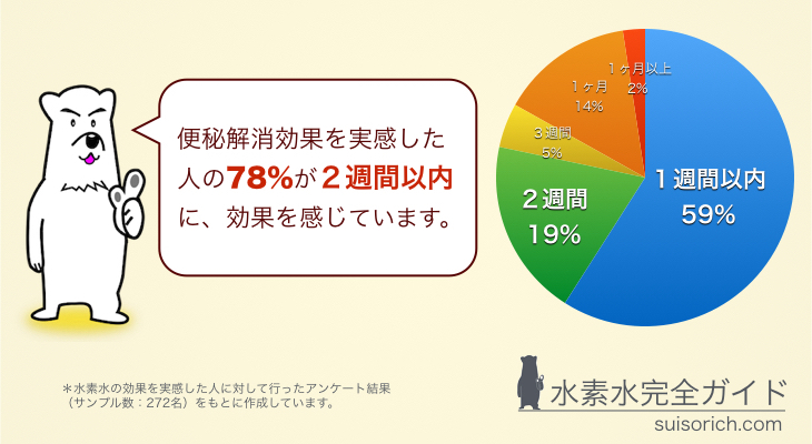 %e6%b0%b4%e7%b4%a0%e6%b0%b4_%e4%be%bf%e7%a7%98%e8%a7%a3%e6%b6%88